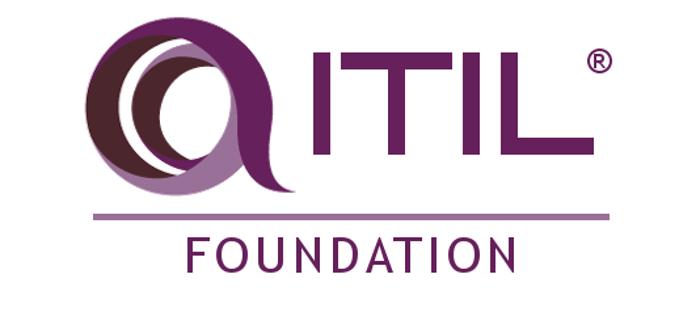 Fundamentos ITIL - Diseño del Servicio - Notas para Examen
